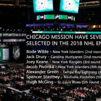 Chicago Mission have seven(7) players selected in the 2018 NHL Entry draft!